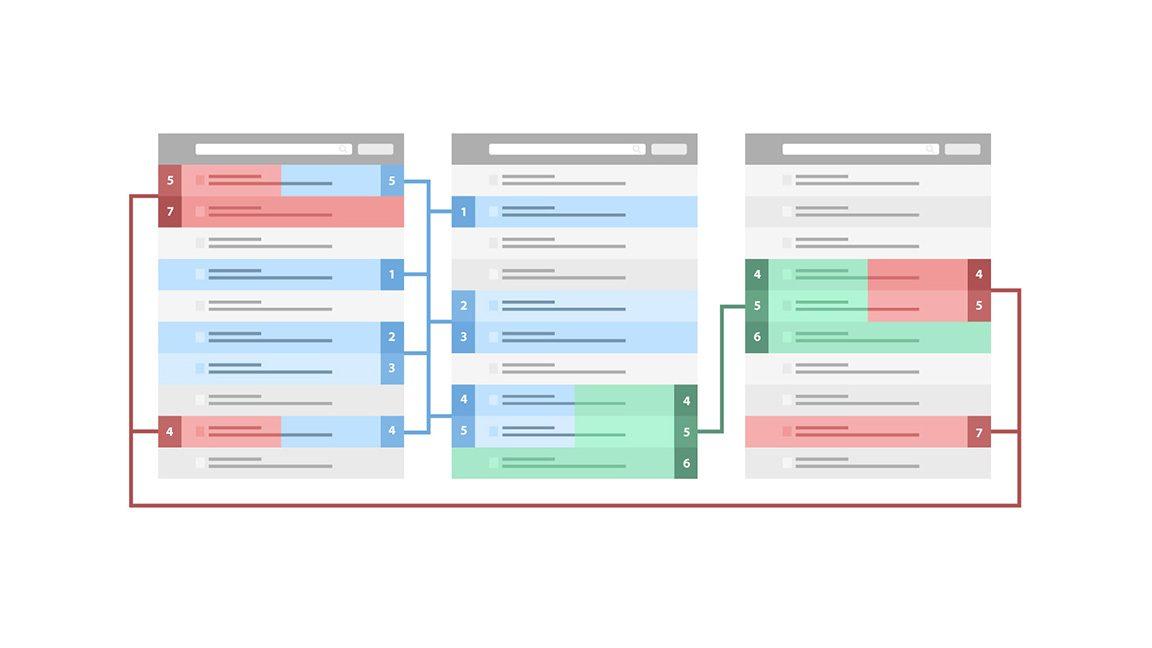 Кластеризация запросов семантического ядра