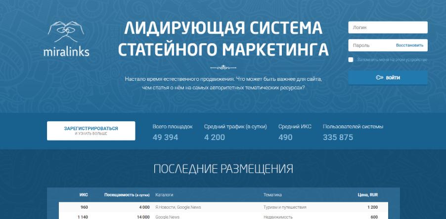 Главная страница биржи ссылок Miralinks